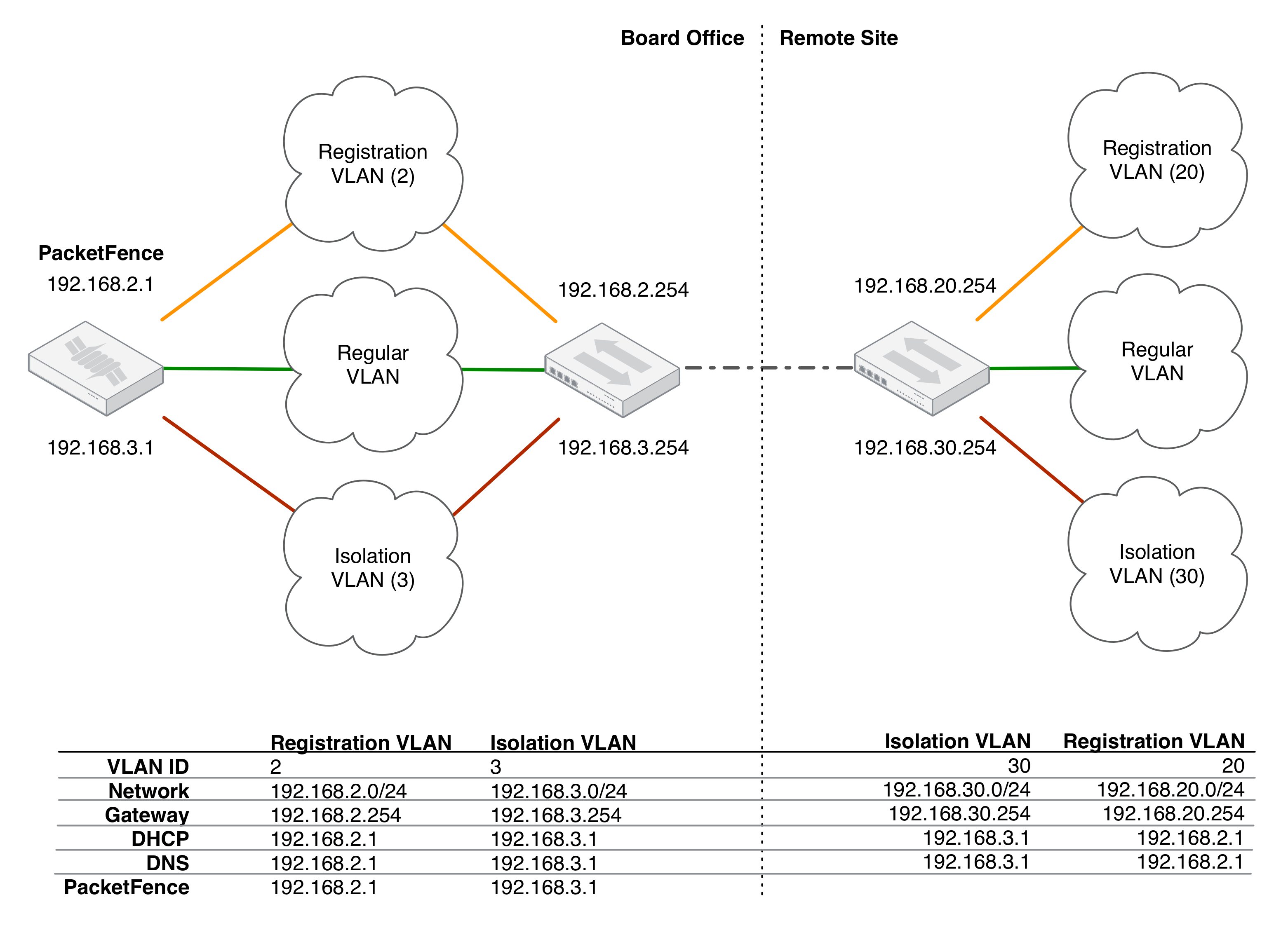 Installation Guide Also Live Band Stage Setup Diagram Together With Firewall Work